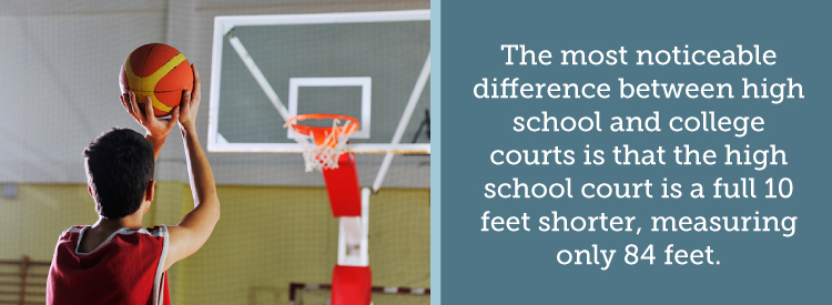 3 high school - Everything You Need to Know About Basketball Court Dimensions