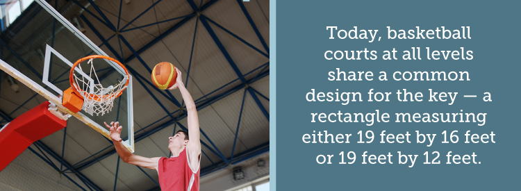 5 common - Everything You Need to Know About Basketball Court Dimensions