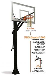 PROclass 660 right 186x300 - PROclass-660-right