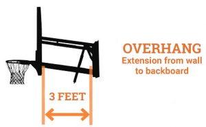 WallMount Overhang 300x186 - WallMount-Overhang