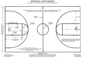 high school court 300x205 - high-school-court