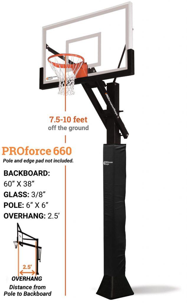 proforce 660 1 634x1024 - PROforce 660