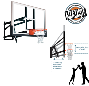 wall mounted hoops comparisons 300x289 - wall-mounted-hoops-comparisons