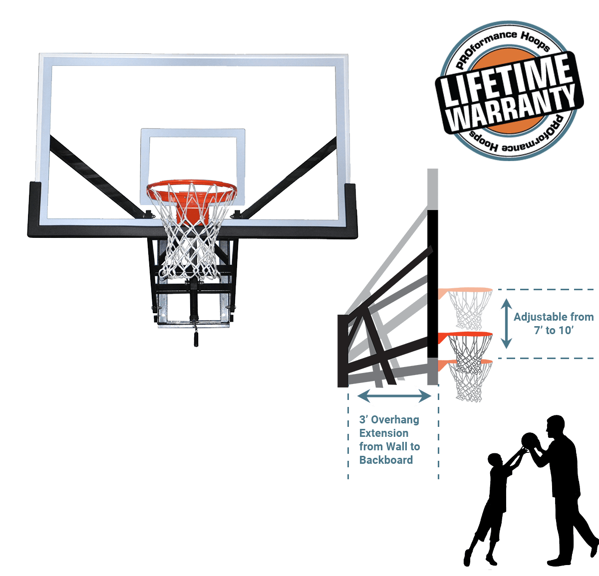 wall mounted hoops comparisons final min - Series Comparison
