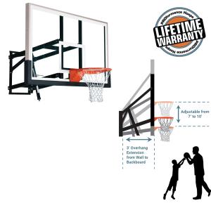 wall mounted hoops comparisons1 min 1 300x289 - wall-mounted-hoops-comparisons1-min (1)