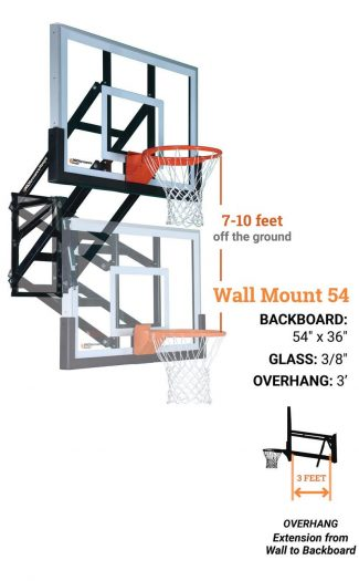 wallmount 54 325x525 - WALL MOUNT WM54